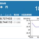 中国元 レート